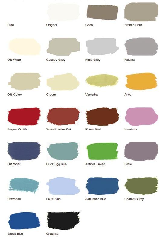 Paint Color Matches To Annie Sloan Chalk Paint