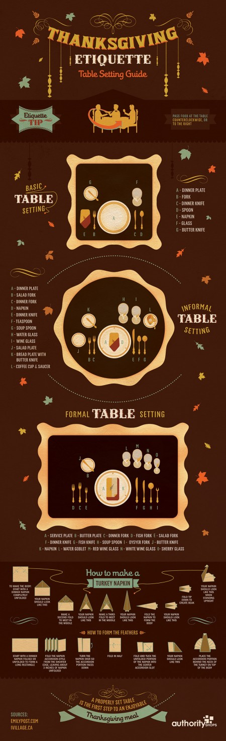 thanksgiving-table-settting-guide