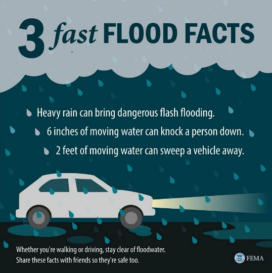 flood-facts