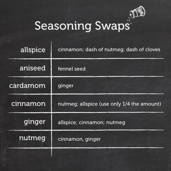 seasonings swap