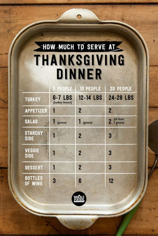 thanksgiving-serving-guide