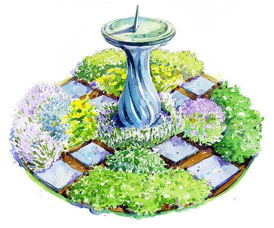 classic herb garden plan